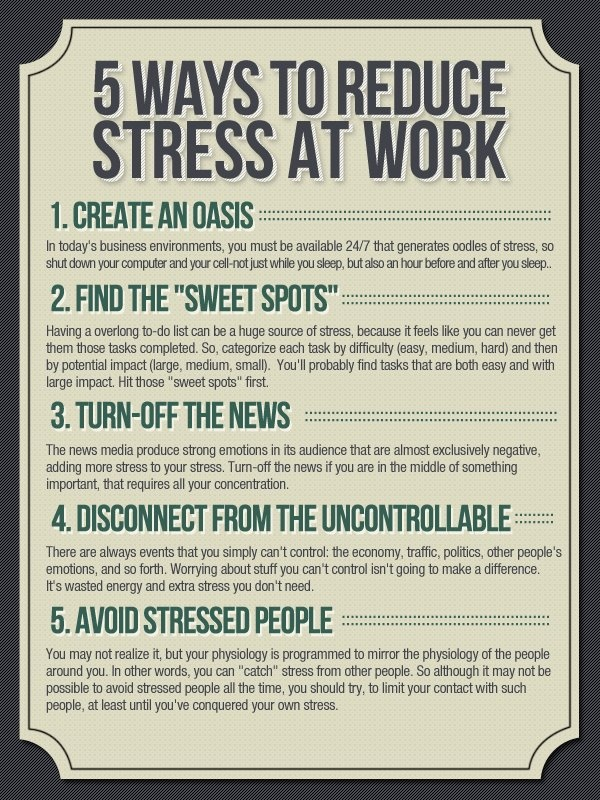 coping with work related stress in america Stress is the body's response to real or perceived threats today most of our problems cannot be solved with a fight or flight response we have to work through our problems and find constructive solutions.