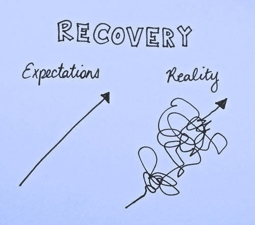 Recovery After Surgery Quotes Www Picswe Com