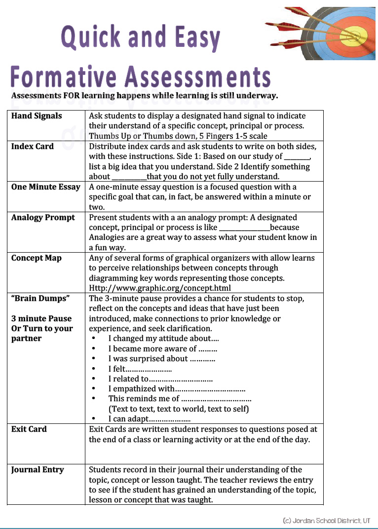 essay activities for students Students who are near the start of their english studies are not going to have the tools to write a five paragraph essay or take an essay exam but completely eliminating writing assignments for beginning students doesn't help them in the long run.