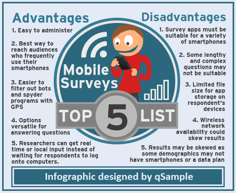 essay on mobile phone advantages and disadvantages Discussive essay topic : write about the advantages and disadvantages of mobile phone in today's global environment, technology is very important to all of us.