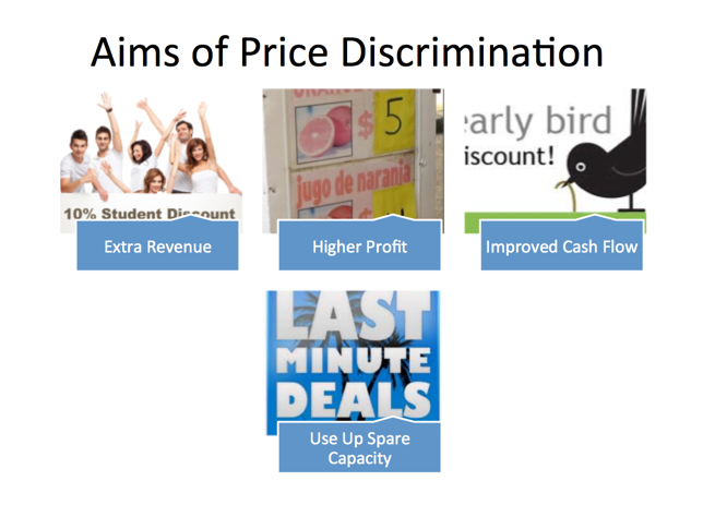 price discrimination essay