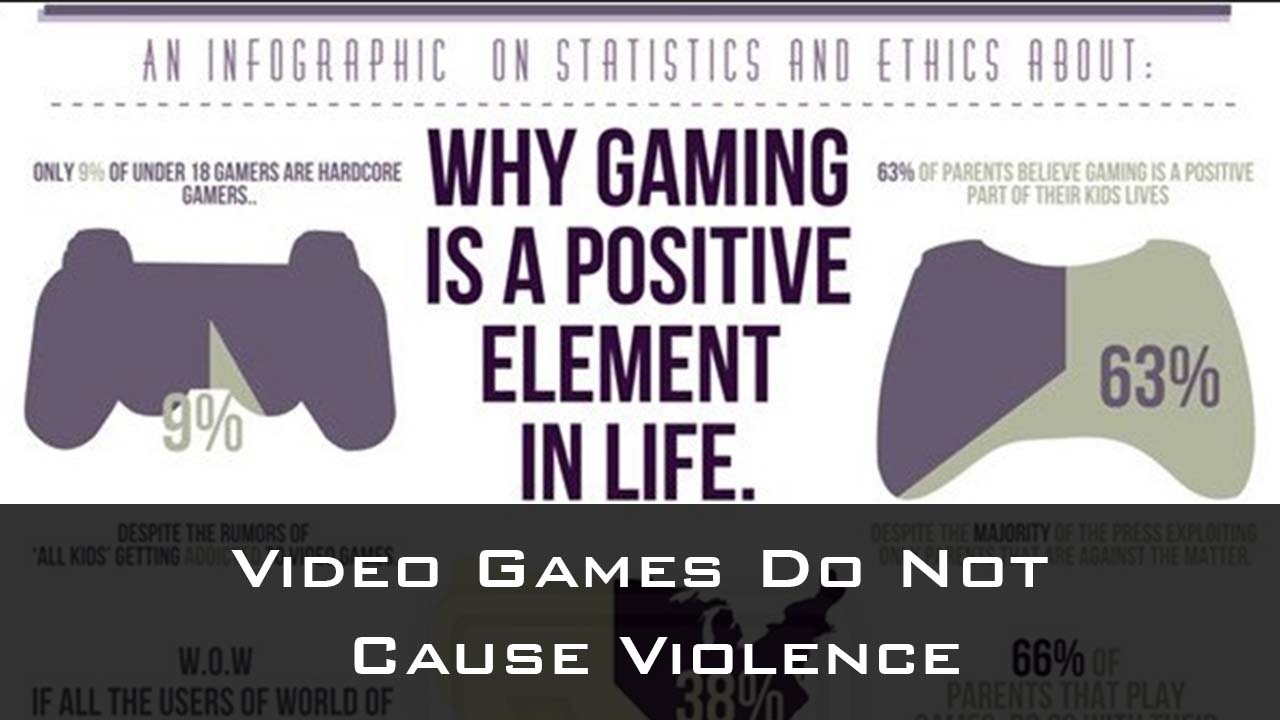 essays on video games and violence Essays violent video games while video games aren't about violence their capacity to teach can be a good thing though violent video games might expose.
