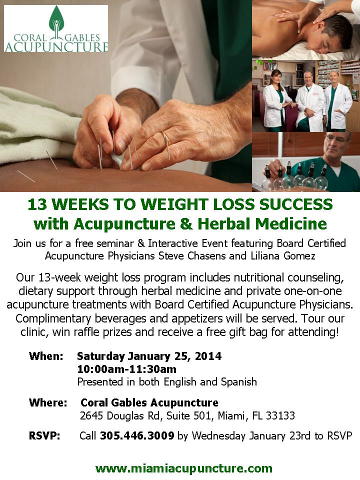 acupuncture for weight loss ppt