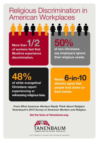 diversityreligion and the workplace Learn about religion in the workplace in this topic from the free management library.