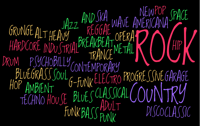 music as art. my favorite music style essay My favorite kind of music is pop actually, i like all kinds of music but the most favorite part is pop that is because most people listen to music.