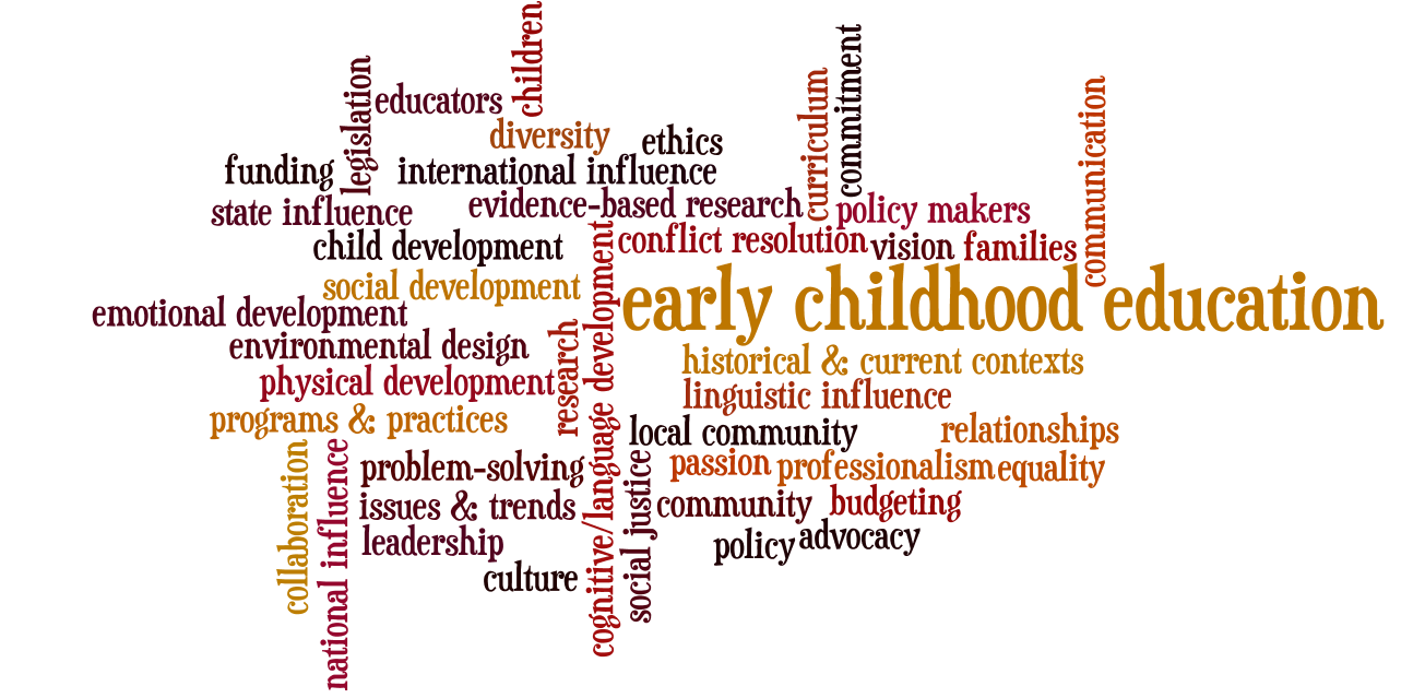 the importance of written communication for early childhood educators How can i become an early childhood educator as an aspiring early sensitivity, communication skills and ability to about the importance of early childhood.