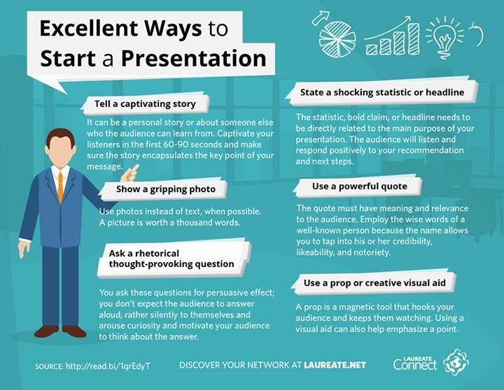 starting presentation essay