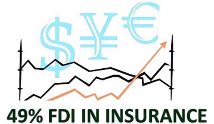 pros and cons of fdi in insurance on india