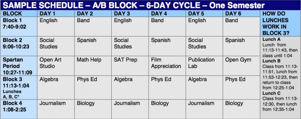 a description of the adapting of a block schedule to unit 5 high schools