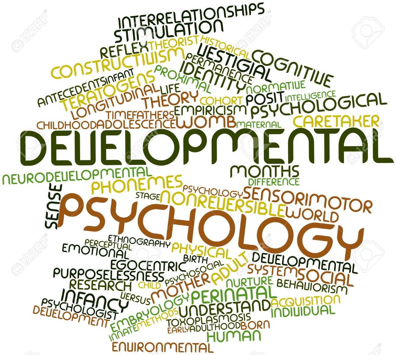 psychological dissertations For assistance in figuring out a dissertation topic, students should consider some of the following ideas top ten dissertation ideas study the effectiveness in high school athletes of the integrated model of sport injury look.