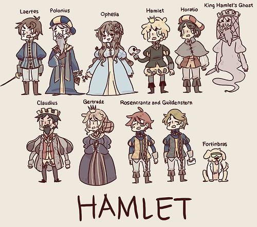 character analysis of polonius of hamlet by william shakespeare About william shakespeare william shakespeare is probably one of the most famous authors in english-language literature shakespeare presentation of hamlet summary of hamlet character study hamlet claudius, gertrude, polonius and laertes ophelia and horatio analysis of hamlet.