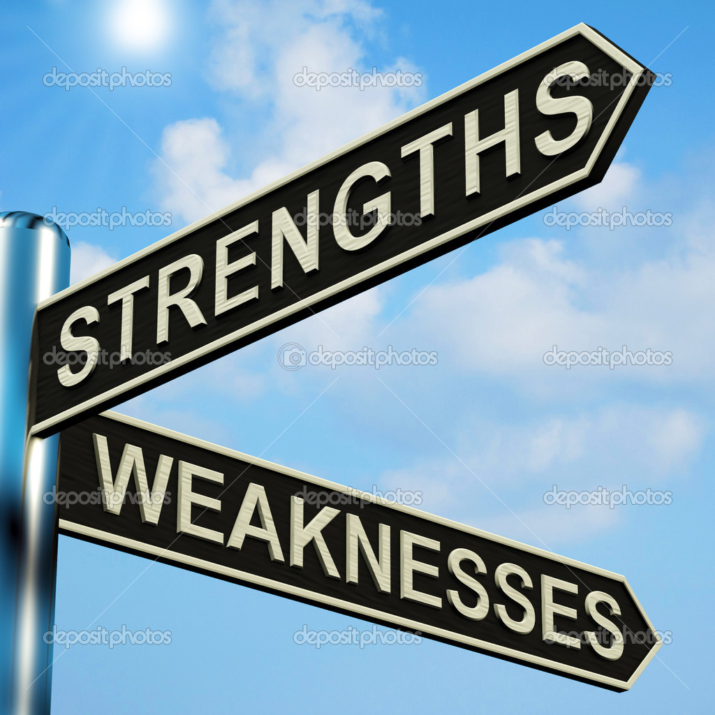 quotes about strengths and weaknesses quotes