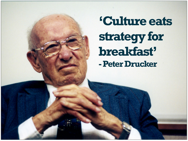 entrepreneurial strategies peter f drucker Peter f drucker, one of the leading management theorists, presents a study of the new entrepreneurial economy which has emerged in america in the 1970's and 1980's.