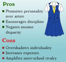 persuasion essay over dress codes in schools
