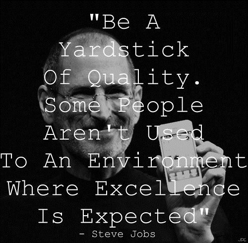 Quotes About Yardstick 55