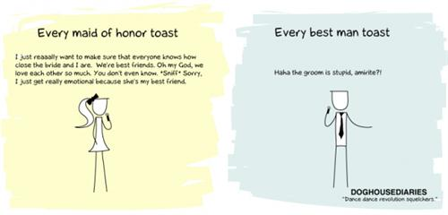 Quotes Maid of honor wedding toast