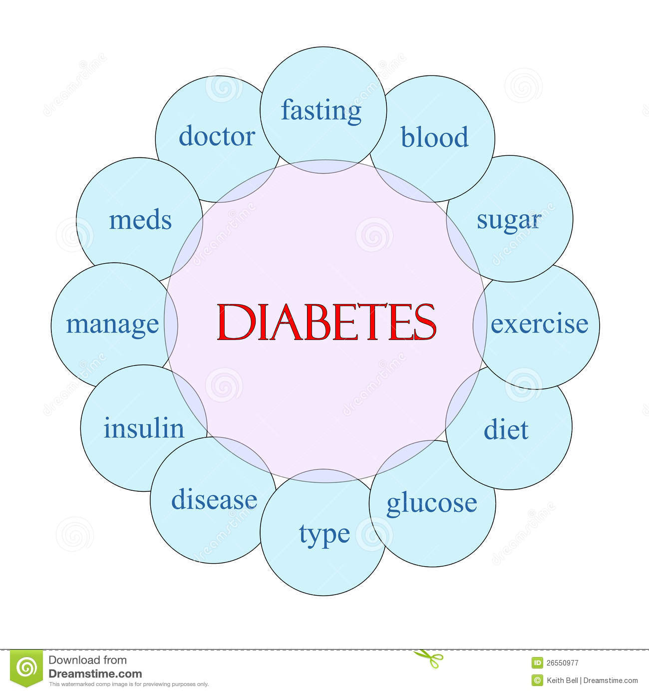 Quotes About Diabetes And Exercise 33 Motherboard Diagram With Labels