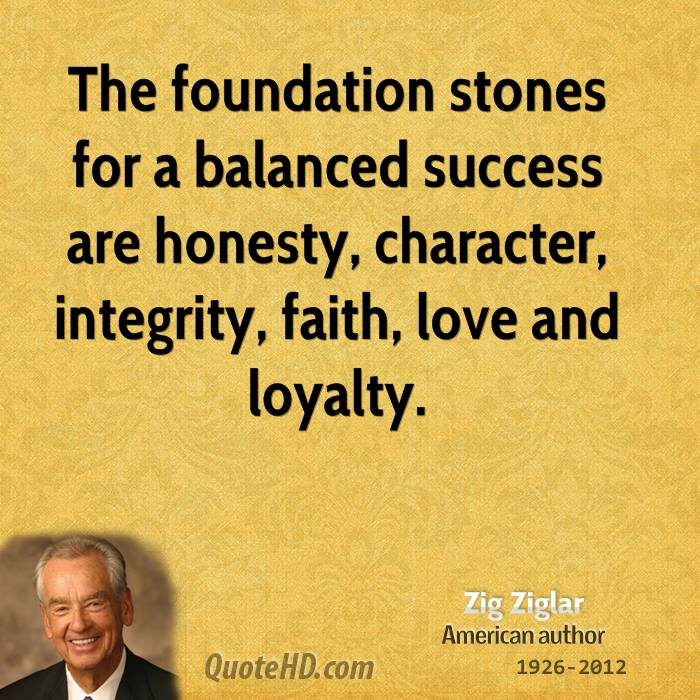 Honesty And Integrity Quotes | Quotes About Honesty And Responsibility 29 Quotes