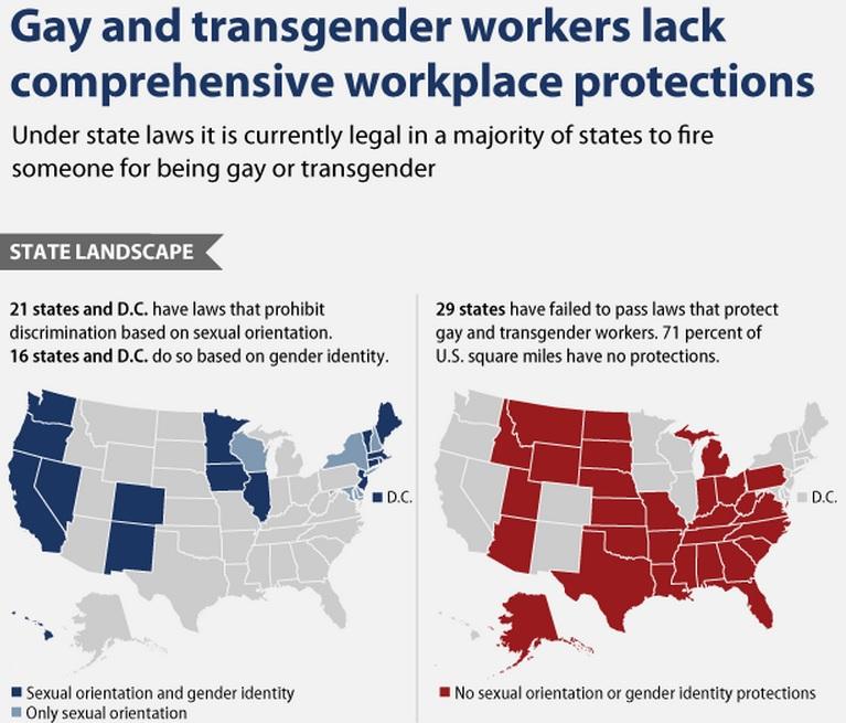Employment sexual orientation discrimination cases