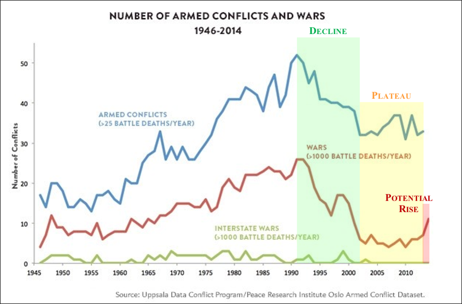 america longest papers term war Over 180,000 irony in america essays, irony in america term papers constitution of the united states of america analysis of america's longest war.