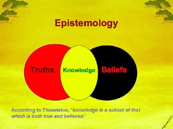 epistemology reflecting on knowledge Epistemology is the branch of philosophy concerned with the theory of knowledge epistemology is the study of the nature of knowledge, justification, and the rationality of belief.