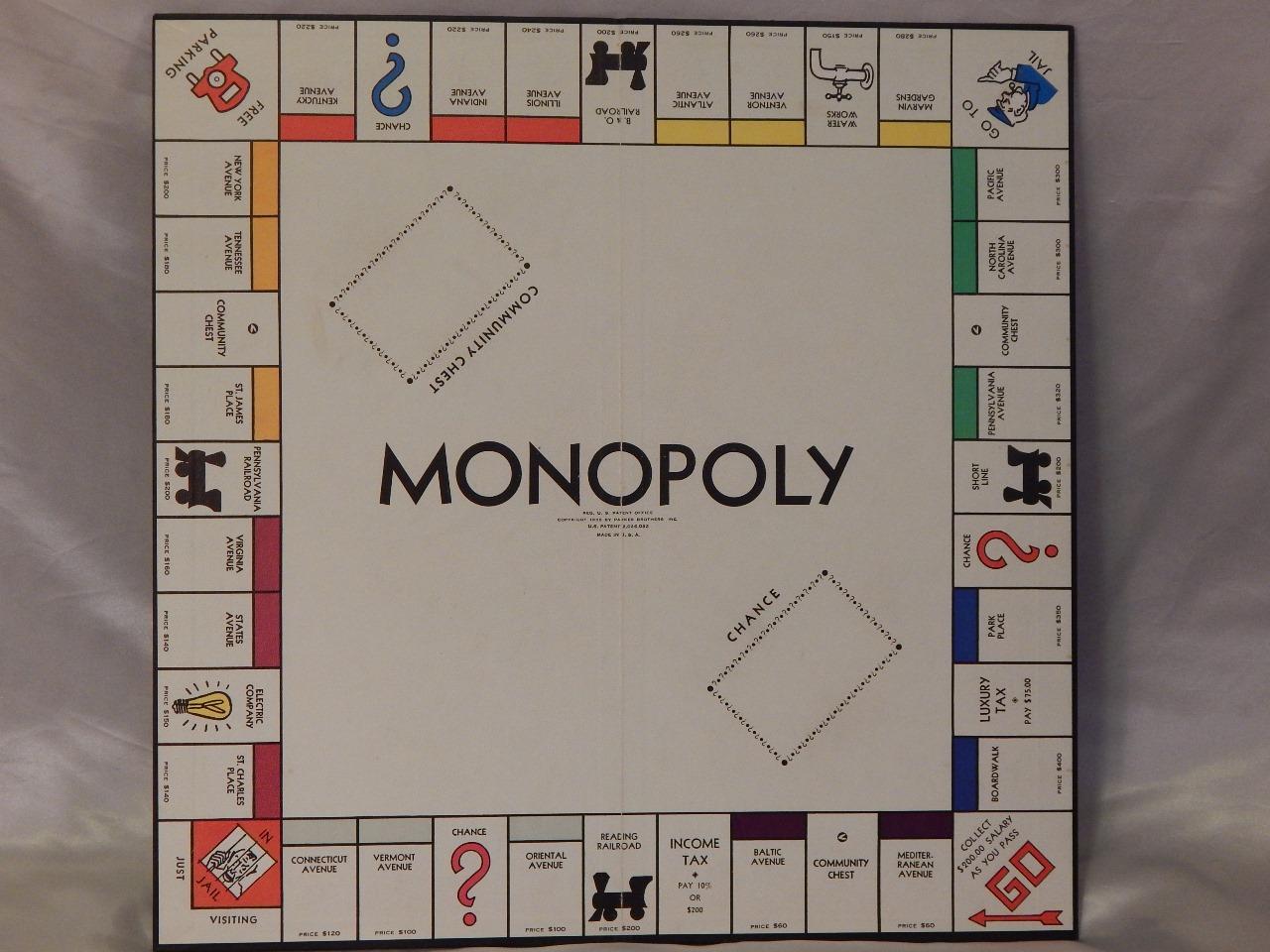 Как сделать собственную версию игры Монополия - wikiHow 3