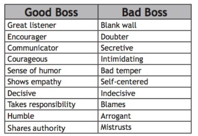 Bad Boss Quotes And Sayings – HD Wallpapers