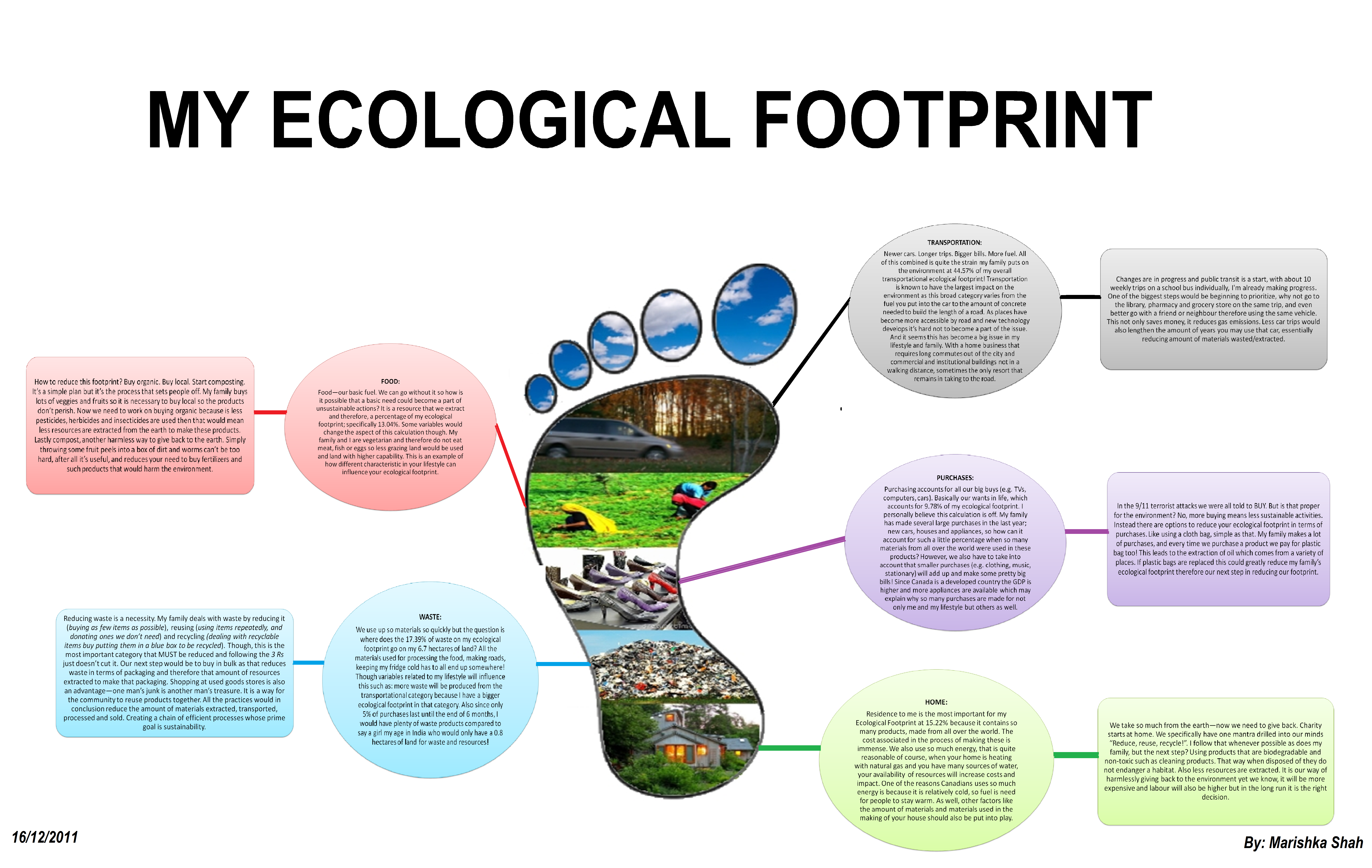 quotes about ecological footprints (28 quotes)