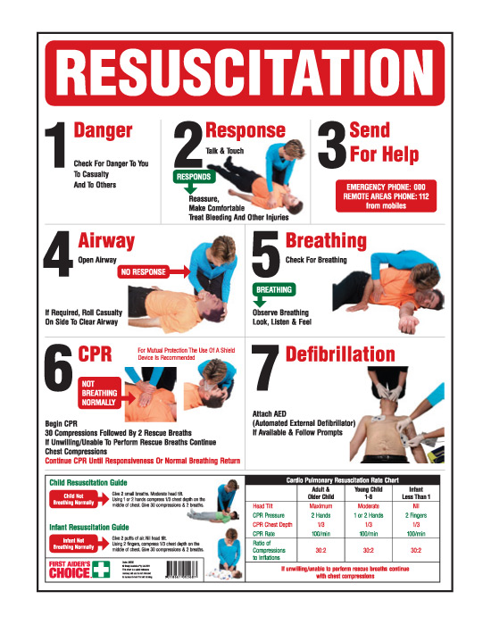 Quotes About Cpr 55 Quotes