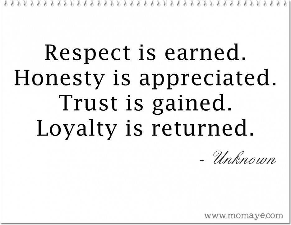 Quotes About Honesty Trust And Respect 17 Quotes
