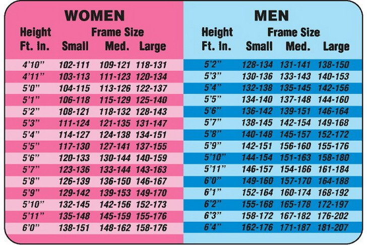 Quotes About Body Mass Index 21 Quotes