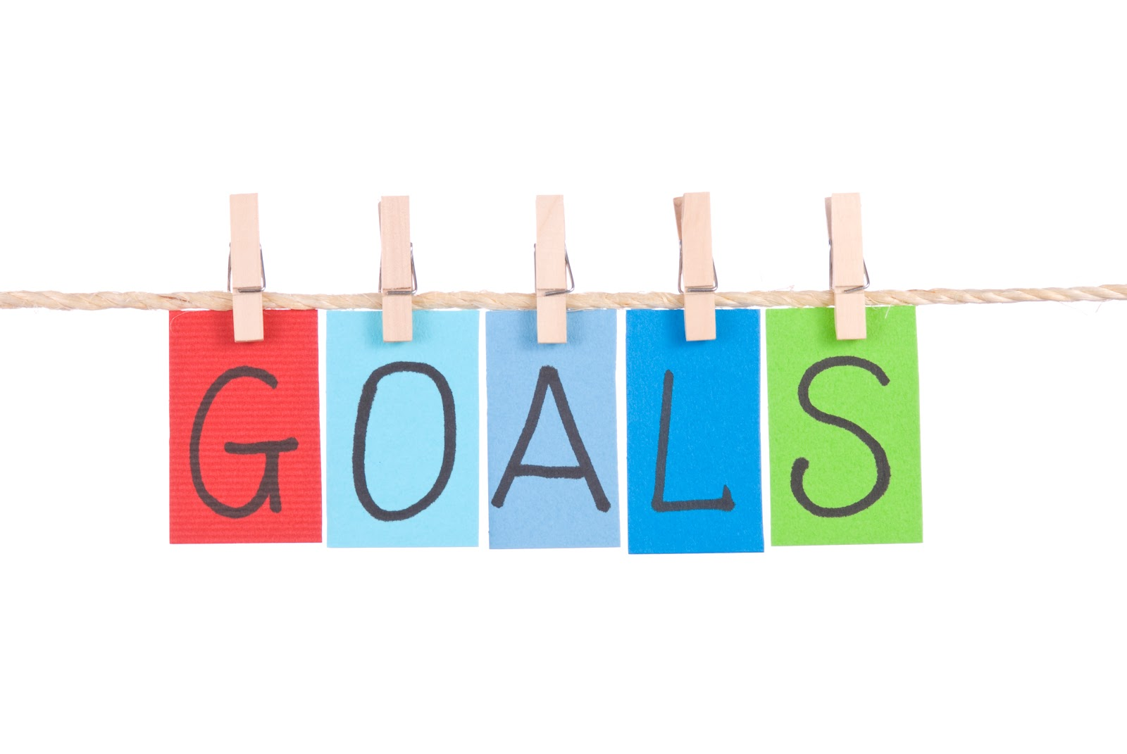 the three ideas and goals in my mind for my future