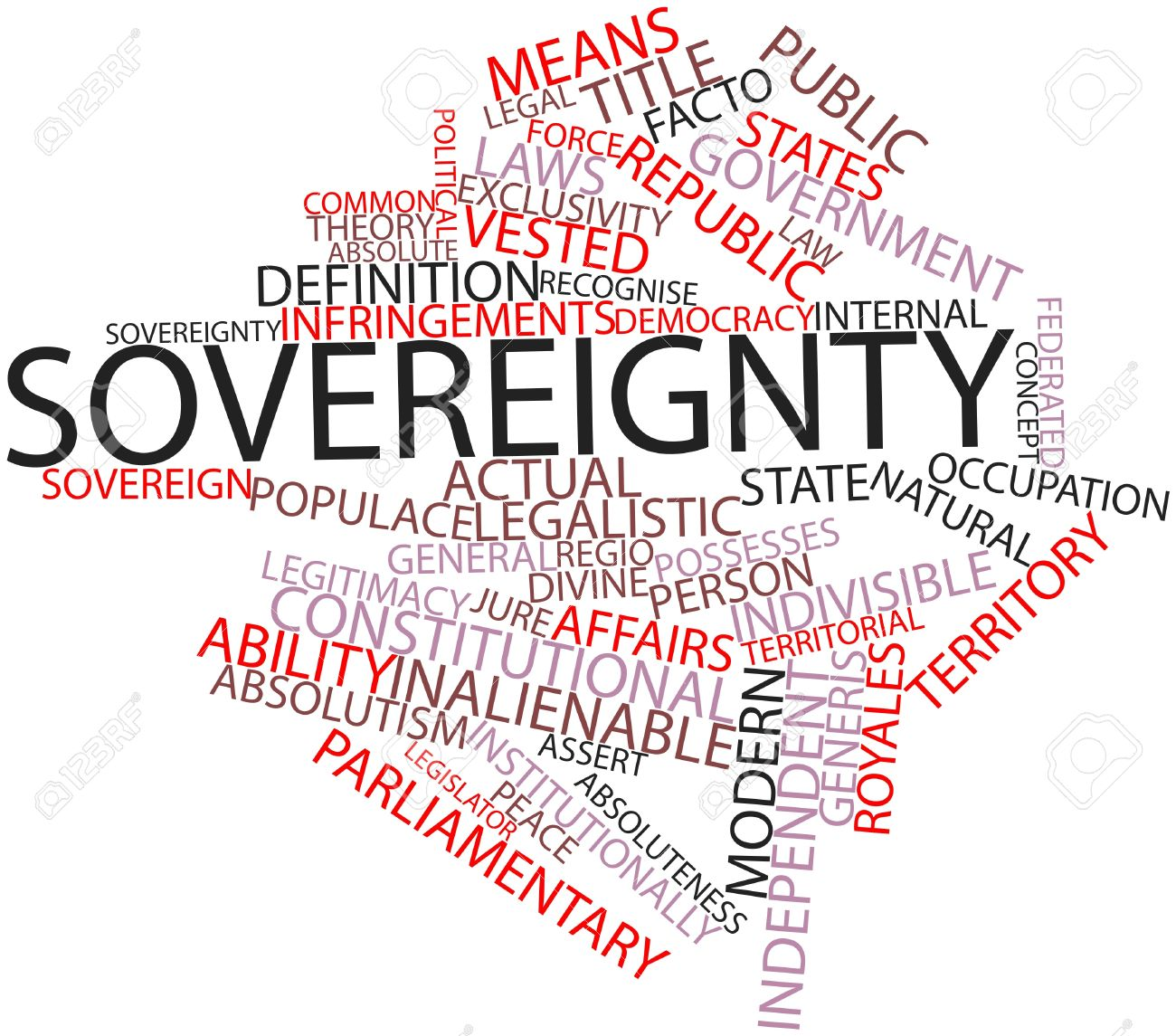 importance of sovereignty The pros and cons of popular sovereignty show that if it is carefully managed so that everyone can have a voice, there are certain benefits which can be achieved the negative components should be monitored consistently, but the chance to make one's own choices is a chance that most people don't and shouldn't ignore.