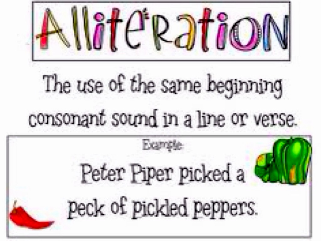 Quotes about Alliteration (35 quotes)
