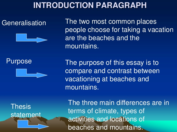 types of comparison and contrast essays Prior to glancing at the list of comprehensive compare and contrast essay topics, understand how to write an essay of this type and what it entails writing can be of many types - academic, journalistic, letter writing, essay writing, creative and fiction.