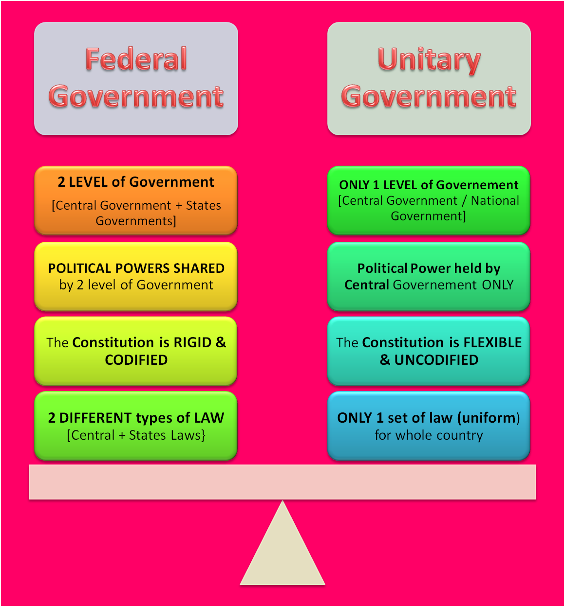 unitary state tax filing choice image