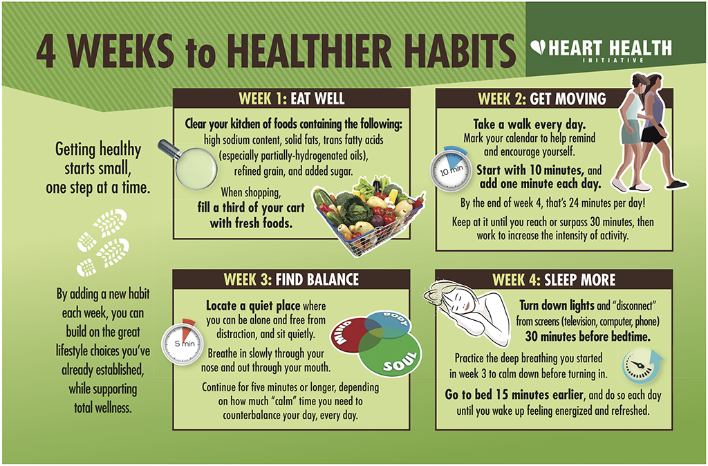 healthy eating habits and lifestyle Healthy eating habits and healthy nutrition all ideas, tips and articles about healthy find this pin and more on ♥♥ healthy and positive life.