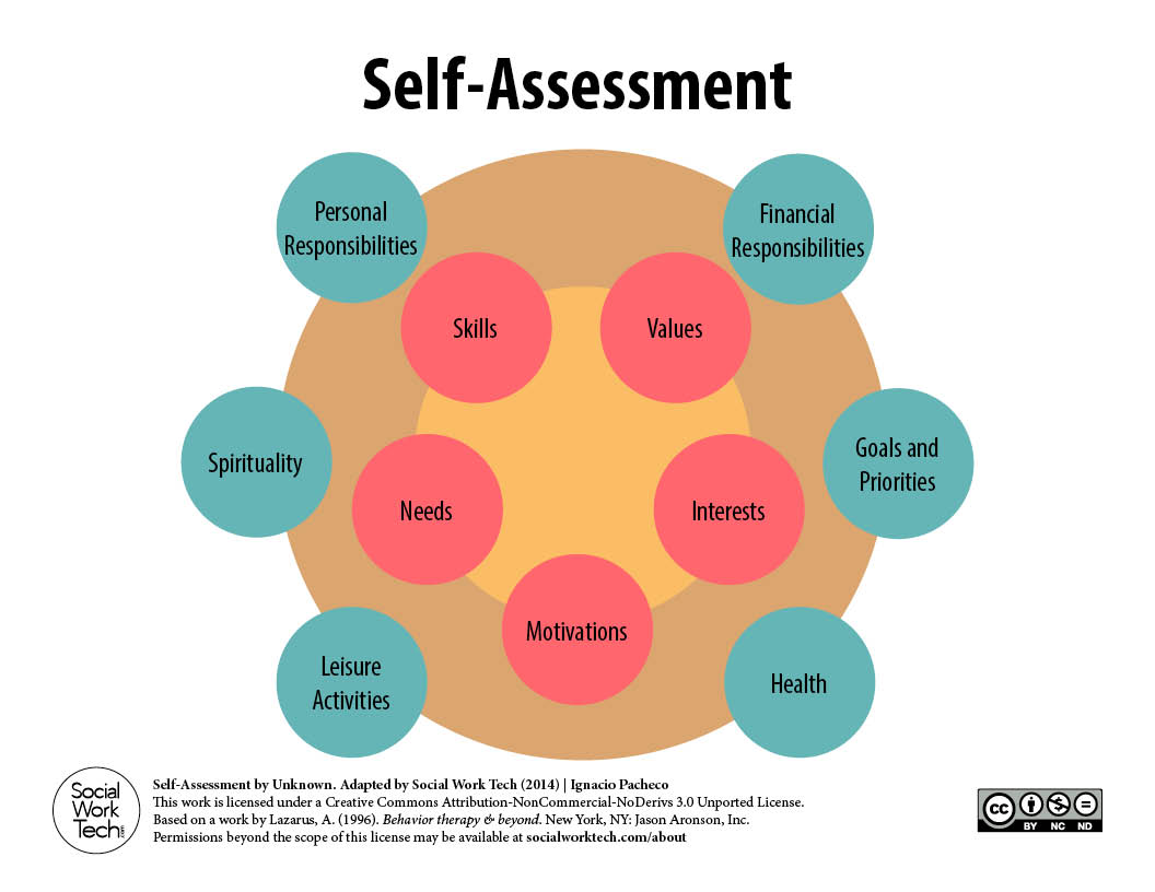 Assessment manage personal work priorities and college paper assessment manage personal work priorities and assessment manage personal work priorities and fandeluxe Choice Image