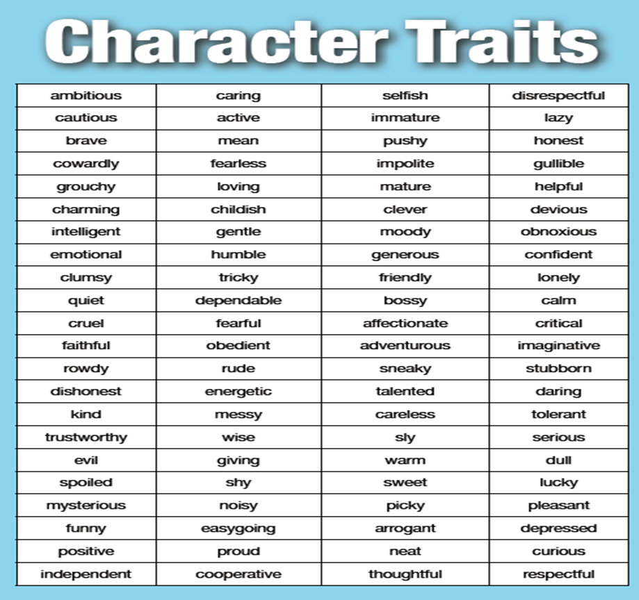 quotes about character trait quotes blogspot com