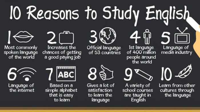 important of english in tamil language Free essays on importance of education in tamil language get help with your writing 1 through 30  importance of computer to english students.