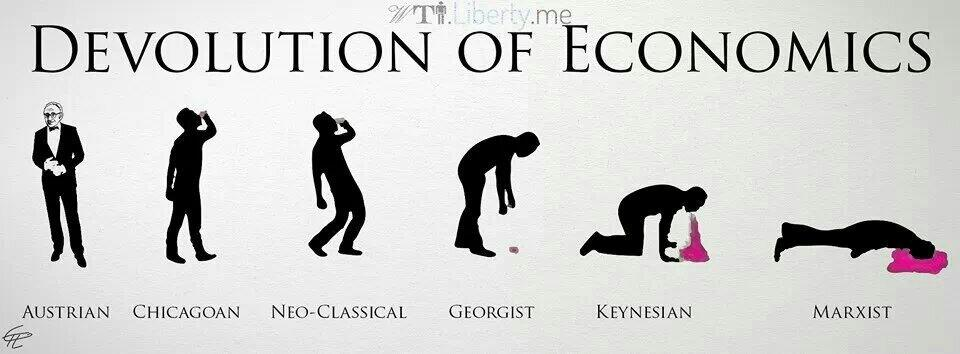 """neo classical economists vs keynesian economists Keynesian economics vs classical economics and austerity forward: the ideas contained in this essay were based on a book i read called """"aftershock, the nest economy & american's future by robert b reich."""
