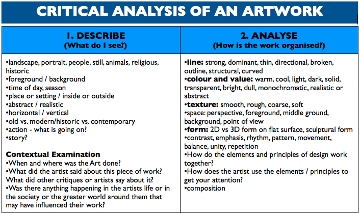 critical analysis essay visual arts Need help writing a visual analysis essay see my tips and writing instructions with sample essays for help analyzing ads, art, photographs and other images.