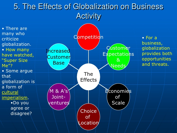 positive or negative effects of globalization on local cultures Positive and negative effects of globalization globalization has had both positive and negative effects on a local empowering for various cultures as.