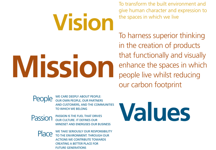 company essay visionary Starbucks corporation's (also known as starbucks coffee) mission statement and vision statement represent the company's emphasis on leadership in the coffee industry and the coffeehouse market a company's corporate mission statement is an indicator of what the business does for its target customers.