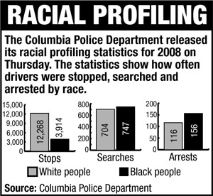 """9/11 racial profiling essay Since 9/11, muslims and people of arab and south asian descent became targets of government practices that result in racial profiling in june 2002, then attorney general john ashcroft announced a """"special registration"""" requirement that all males from a list of arab and muslim countries report to the government to register and be fingerprinted."""