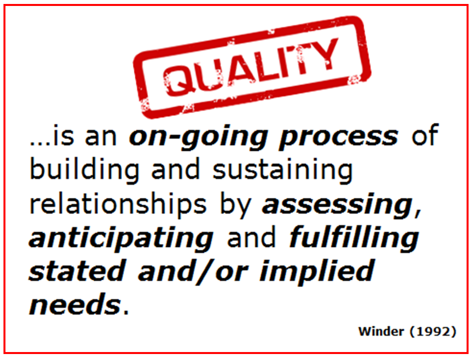 Quality Control Quotes Www Pixshark Com Images