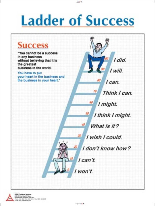 Climbing the ladder - 1 10