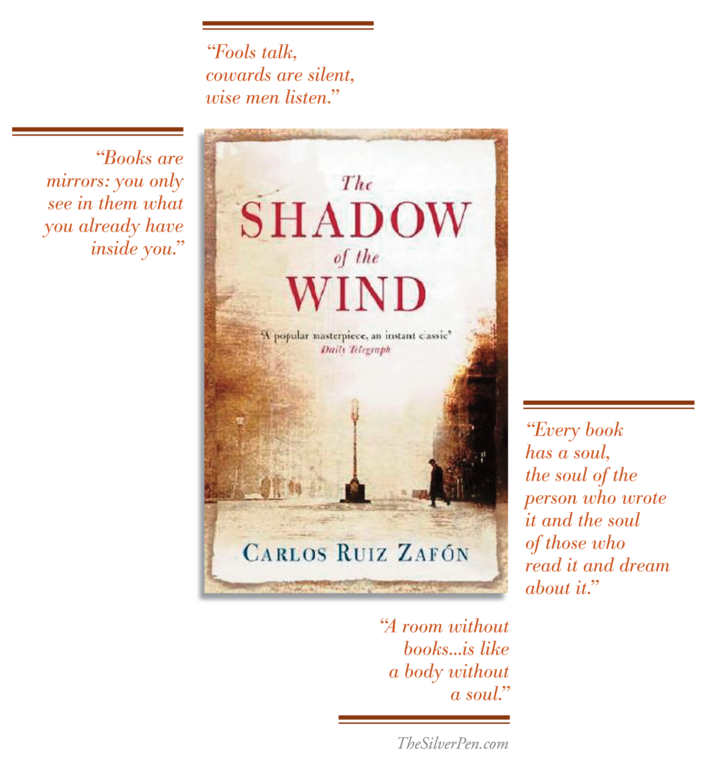 the shadow of the wind essay