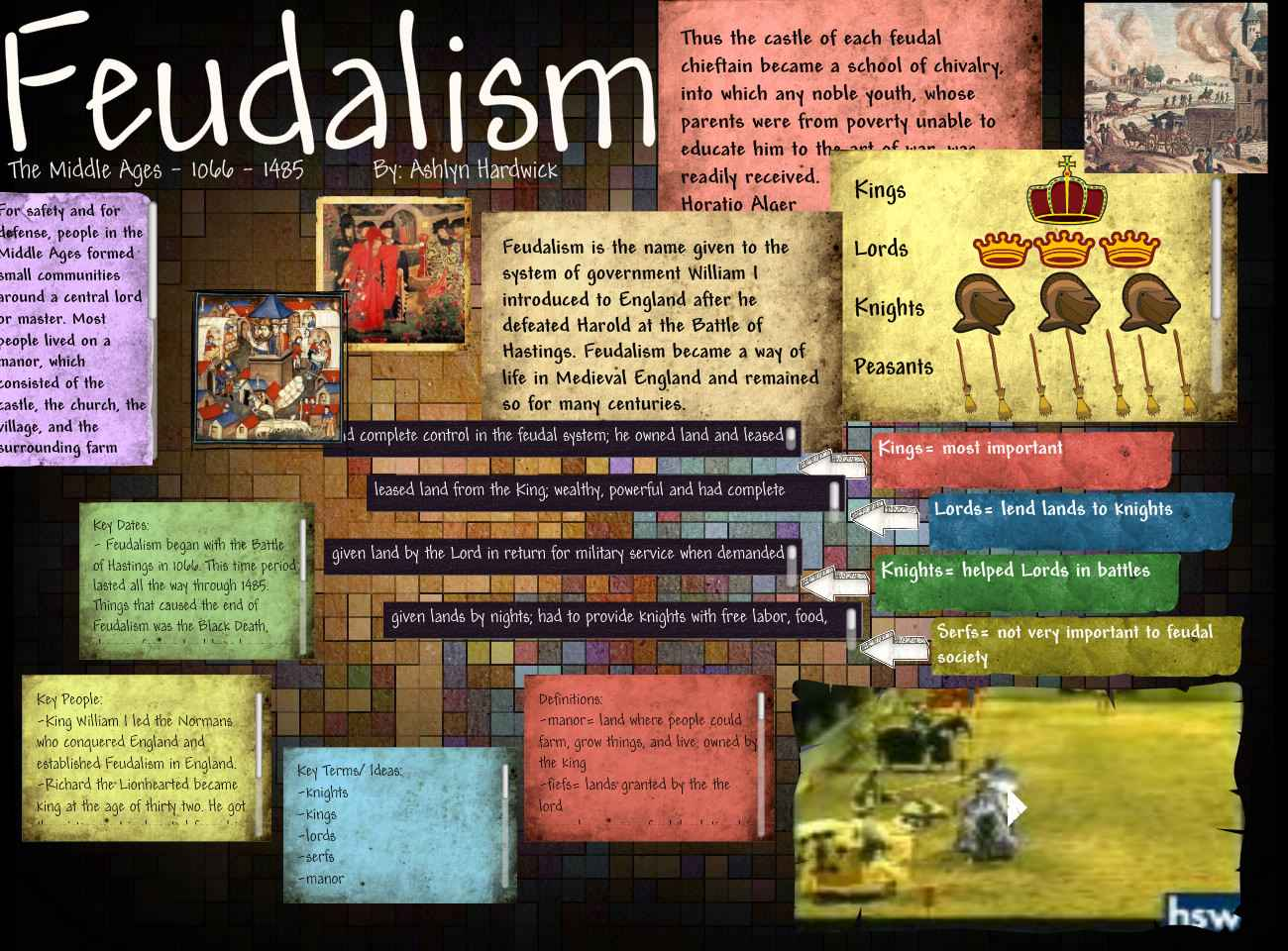 feudalism essays of the middle ages