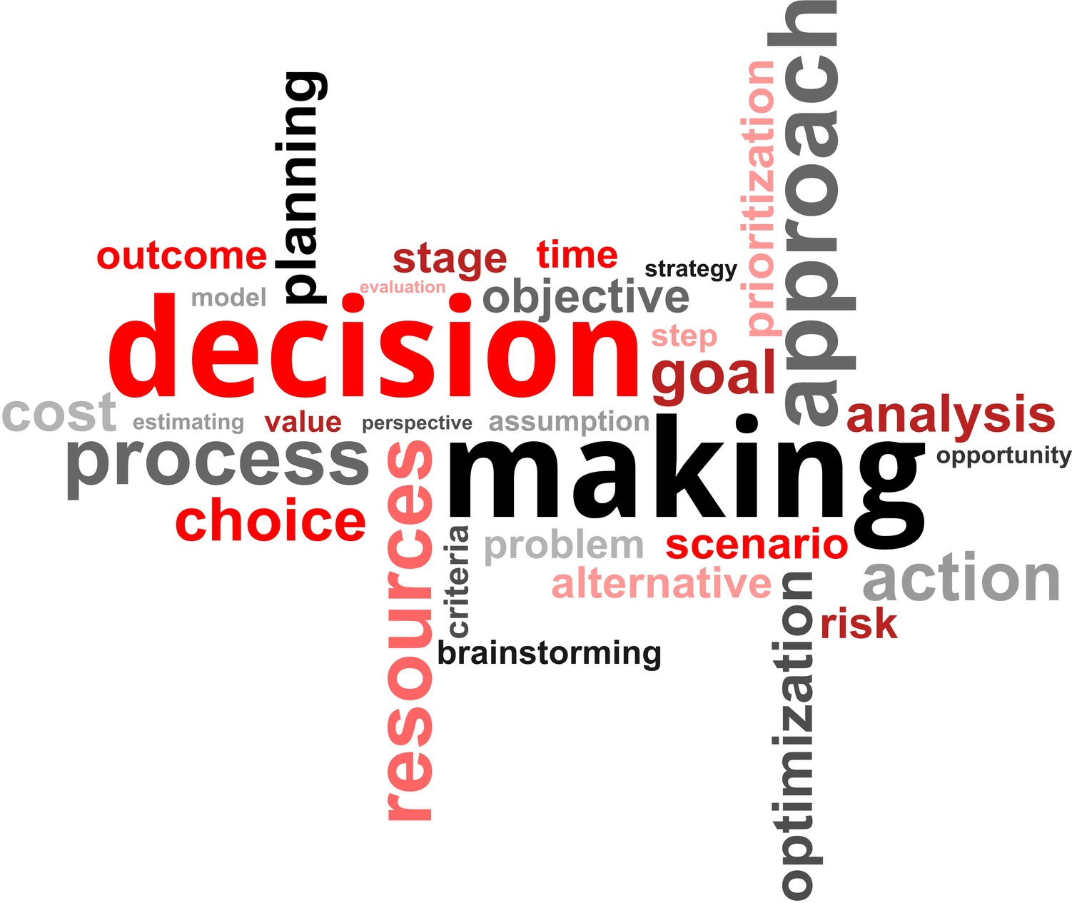 management making the right decision Management style team 5 steps to making the right decisions for while learning how to trust your intuition and decision-making skills isn't always.
